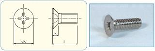 -SAIMA- Cross Recess Flat Head JIS B1111 Appendix